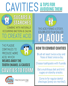 Cavities and avoiding them