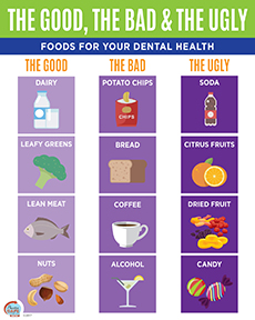 The good, the bad and the ugly foods for your teeth