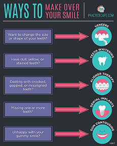 Ways to make over your smile